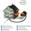 Монтаж отопления, водоподготовки, водоочистки в загородном доме